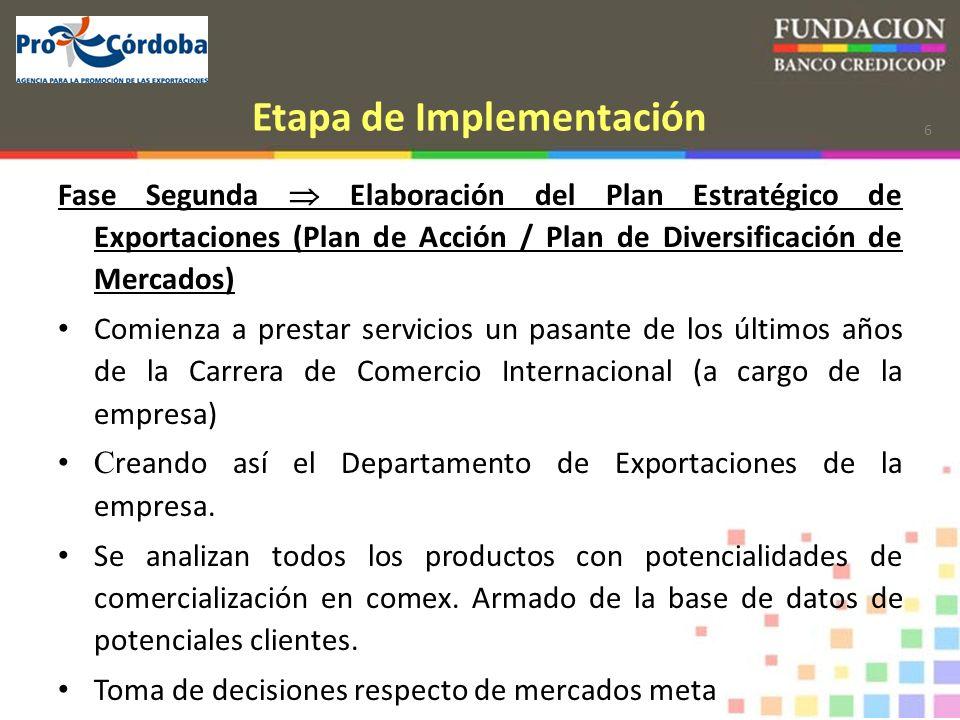 6 Etapa de Implementación Fase Segunda Elaboración del Plan Estratégico de Exportaciones (Plan de Acción / Plan de Diversificación de Mercados) Comienza a prestar servicios un pasante de los últimos años de la Carrera de Comercio Internacional (a cargo de la empresa) C reando así el Departamento de Exportaciones de la empresa.