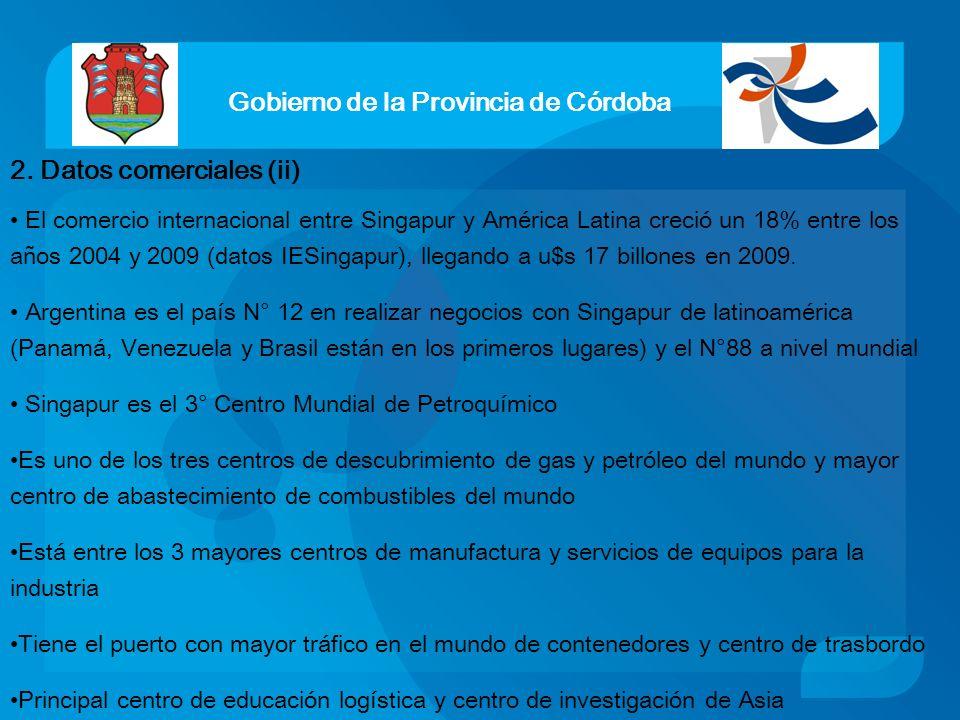 Gobierno de la Provincia de Córdoba 2. Datos comerciales (ii) El comercio internacional entre Singapur y América Latina creció un 18% entre los años 2