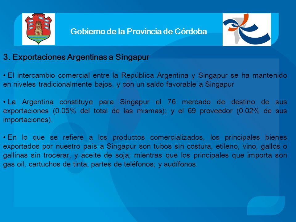 Gobierno de la Provincia de Córdoba 3. Exportaciones Argentinas a Singapur El intercambio comercial entre la República Argentina y Singapur se ha mant
