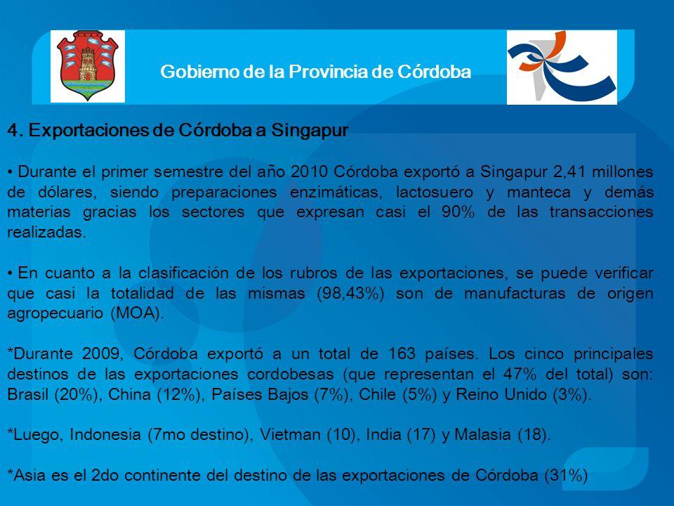 Gobierno de la Provincia de Córdoba 4. Exportaciones de Córdoba a Singapur Durante el primer semestre del año 2010 Córdoba exportó a Singapur 2,41 mil