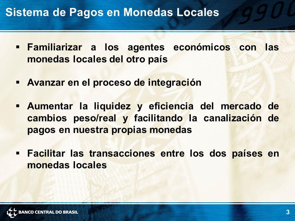 3 Familiarizar a los agentes económicos con las monedas locales del otro país Avanzar en el proceso de integración Aumentar la liquidez y eficiencia d