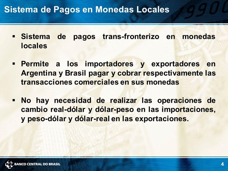 4 Sistema de pagos trans-fronterizo en monedas locales Permite a los importadores y exportadores en Argentina y Brasil pagar y cobrar respectivamente