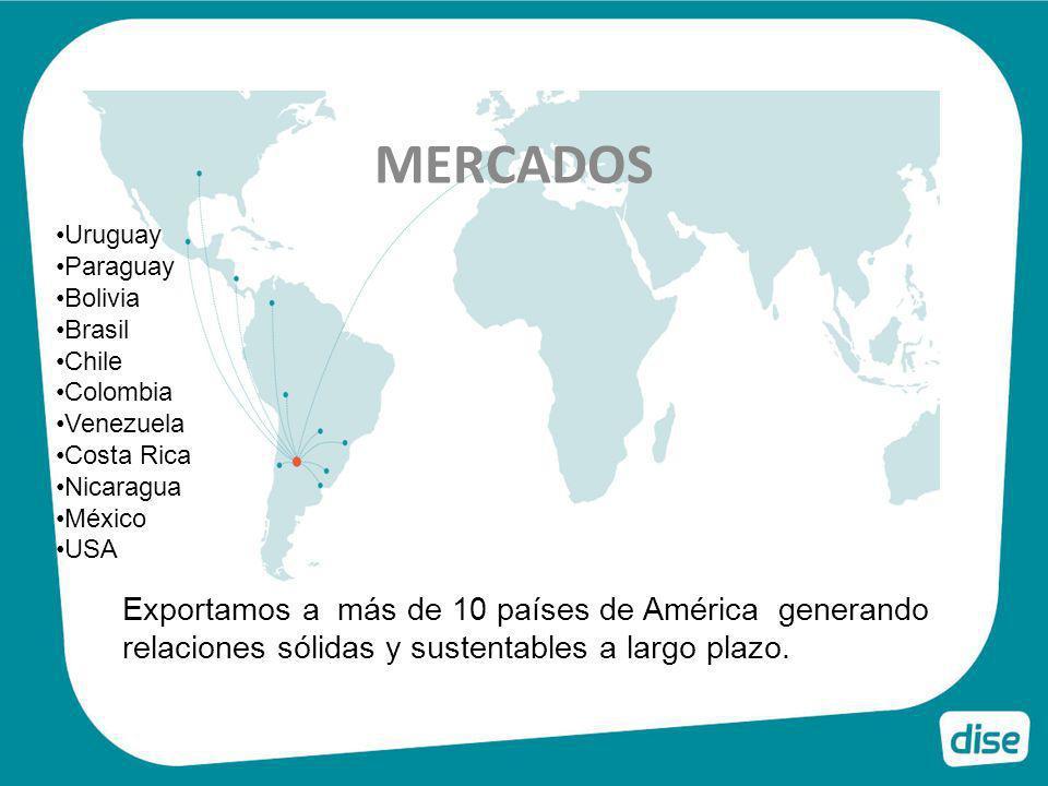 MERCADOS Exportamos a más de 10 países de América generando relaciones sólidas y sustentables a largo plazo. Uruguay Paraguay Bolivia Brasil Chile Col