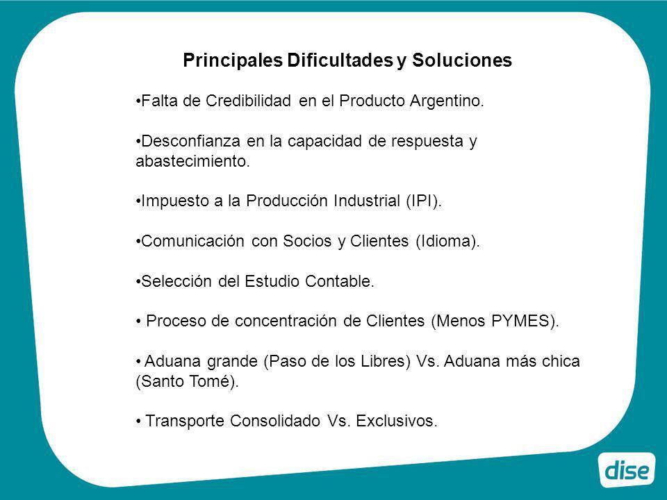 Principales Dificultades y Soluciones Falta de Credibilidad en el Producto Argentino. Desconfianza en la capacidad de respuesta y abastecimiento. Impu