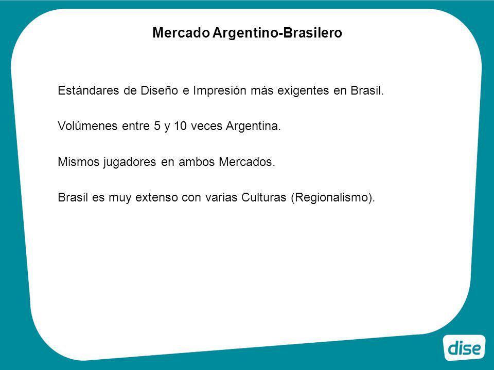 Mercado Argentino-Brasilero Estándares de Diseño e Impresión más exigentes en Brasil. Volúmenes entre 5 y 10 veces Argentina. Mismos jugadores en ambo