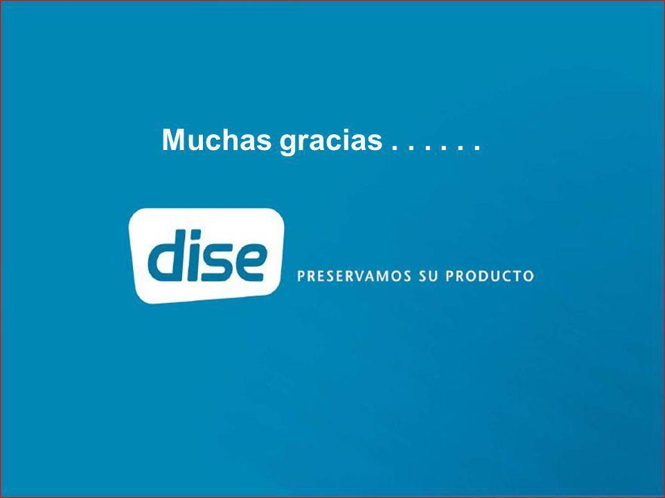Muchas gracias......
