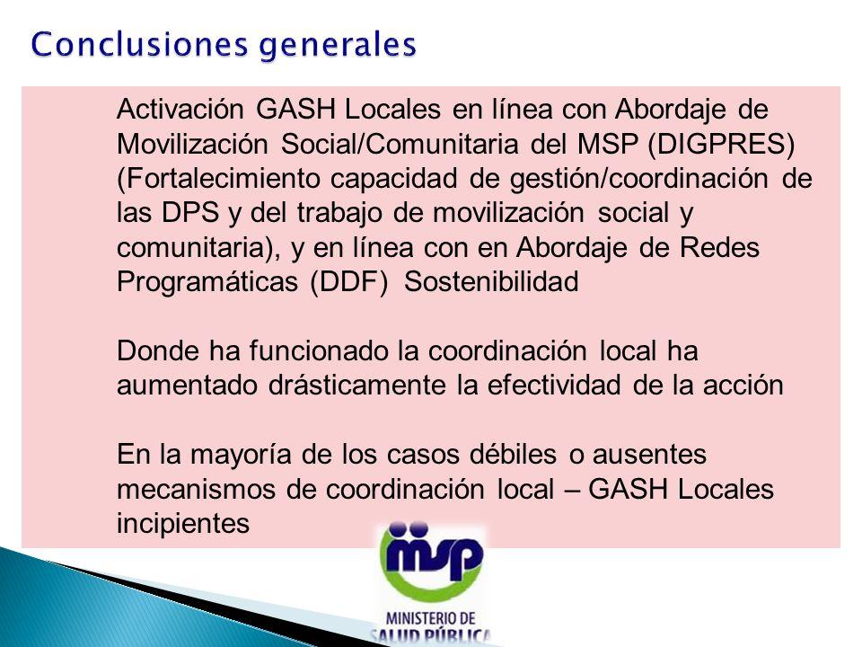 Activación GASH Locales en línea con Abordaje de Movilización Social/Comunitaria del MSP (DIGPRES) (Fortalecimiento capacidad de gestión/coordinación de las DPS y del trabajo de movilización social y comunitaria), y en línea con en Abordaje de Redes Programáticas (DDF) Sostenibilidad Donde ha funcionado la coordinación local ha aumentado drásticamente la efectividad de la acción En la mayoría de los casos débiles o ausentes mecanismos de coordinación local – GASH Locales incipientes