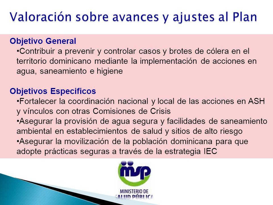 Objetivo General Contribuir a prevenir y controlar casos y brotes de cólera en el territorio dominicano mediante la implementación de acciones en agua