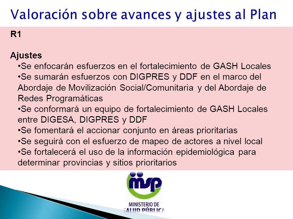 R1 Ajustes Se enfocarán esfuerzos en el fortalecimiento de GASH Locales Se sumarán esfuerzos con DIGPRES y DDF en el marco del Abordaje de Movilizació