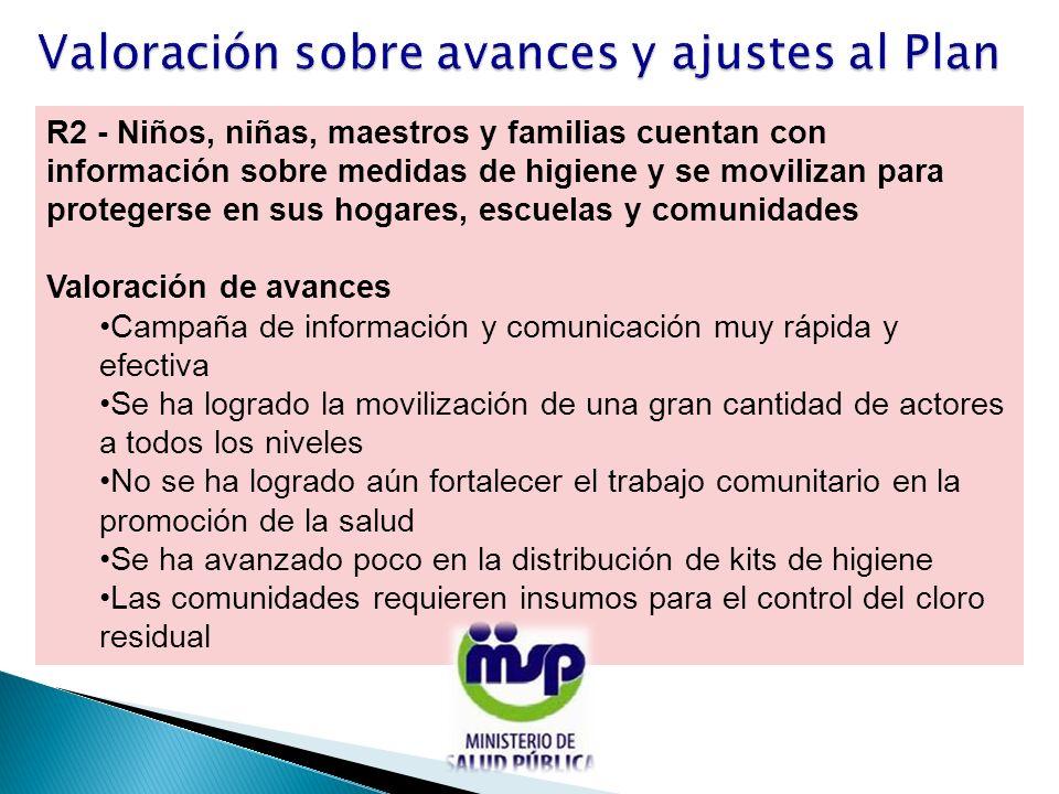 R2 - Niños, niñas, maestros y familias cuentan con información sobre medidas de higiene y se movilizan para protegerse en sus hogares, escuelas y comu