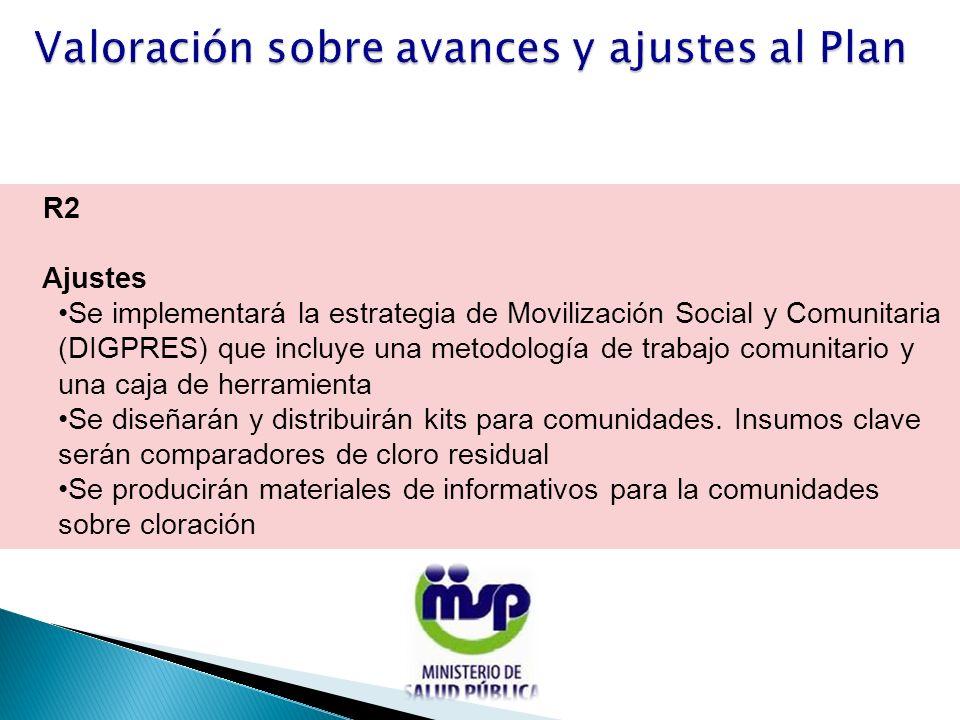 R2 Ajustes Se implementará la estrategia de Movilización Social y Comunitaria (DIGPRES) que incluye una metodología de trabajo comunitario y una caja