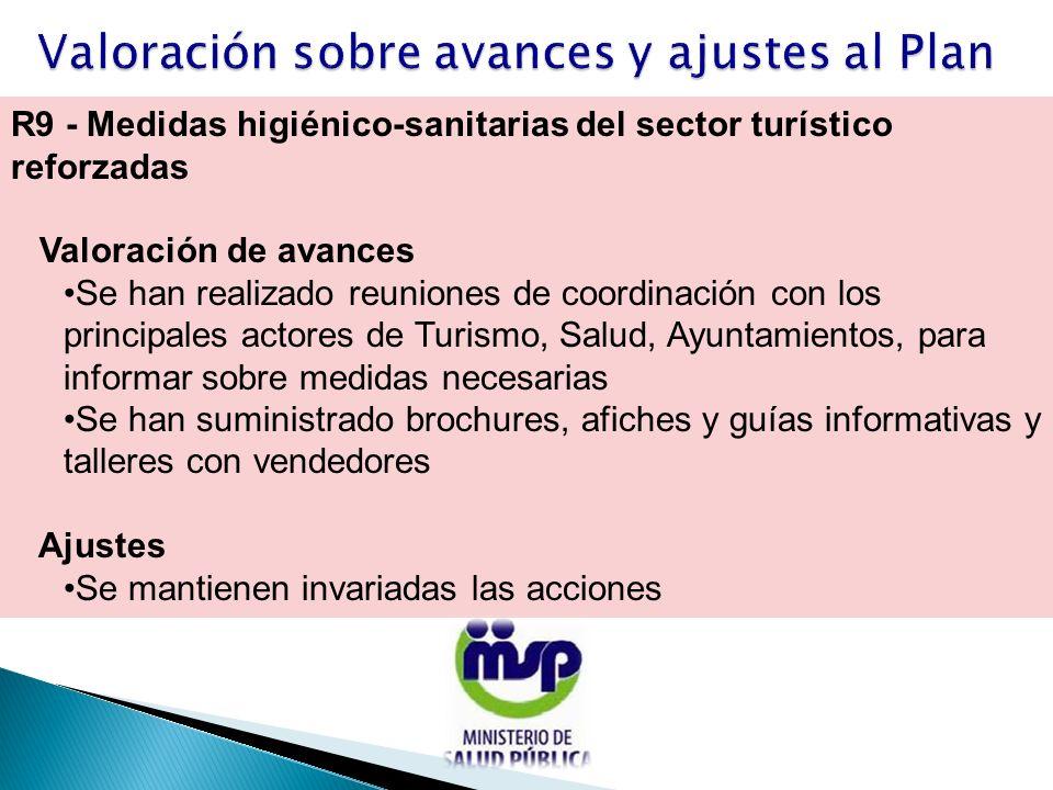 R9 - Medidas higiénico-sanitarias del sector turístico reforzadas Valoración de avances Se han realizado reuniones de coordinación con los principales