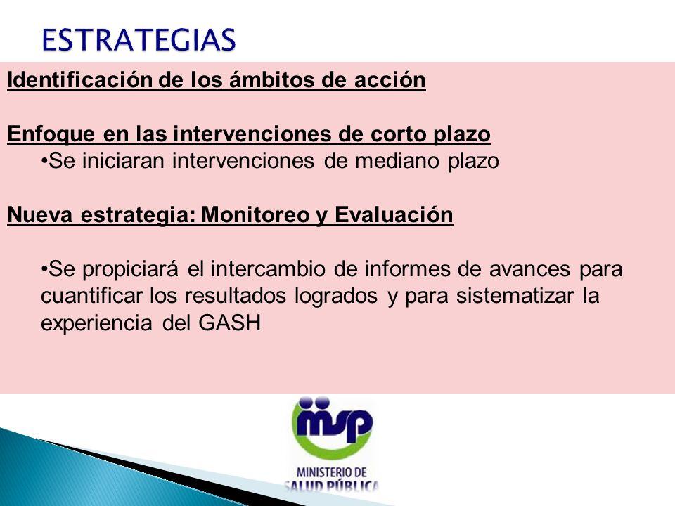 Identificación de los ámbitos de acción Enfoque en las intervenciones de corto plazo Se iniciaran intervenciones de mediano plazo Nueva estrategia: Mo