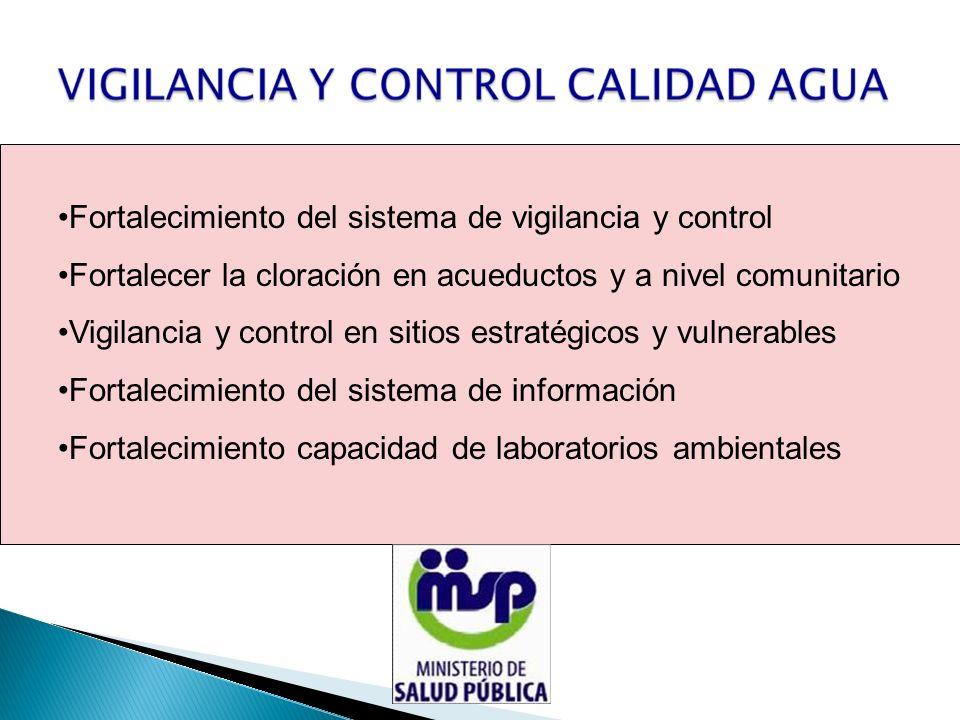 Fortalecimiento del sistema de vigilancia y control Fortalecer la cloración en acueductos y a nivel comunitario Vigilancia y control en sitios estraté