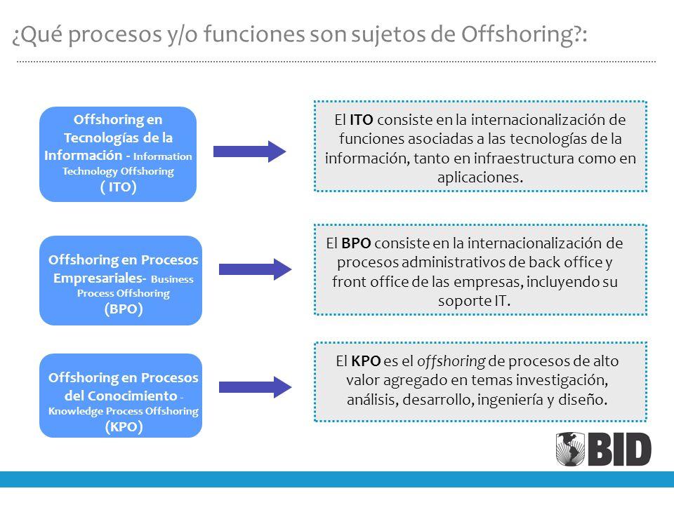 ¿Qué procesos y/o funciones son sujetos de Offshoring?: Offshoring en Tecnologías de la Información - Information Technology Offshoring ( ITO) Offshoring en Procesos Empresariales- Business Process Offshoring (BPO) Offshoring en Procesos del Conocimiento - Knowledge Process Offshoring (KPO) El ITO consiste en la internacionalización de funciones asociadas a las tecnologías de la información, tanto en infraestructura como en aplicaciones.