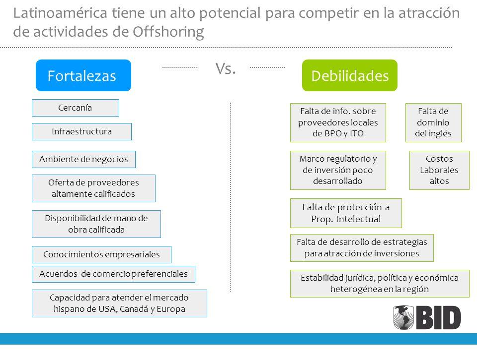 Latinoamérica tiene un alto potencial para competir en la atracción de actividades de Offshoring Vs.