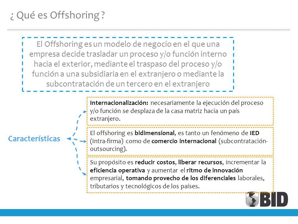 ¿ Qué es Offshoring .