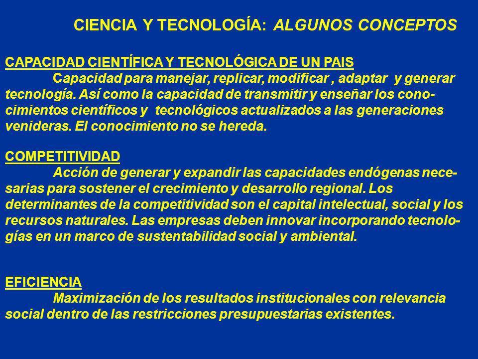 CIENCIA Y TECNOLOGÍA: ALGUNOS CONCEPTOS CAPACIDAD CIENTÍFICA Y TECNOLÓGICA DE UN PAIS Capacidad para manejar, replicar, modificar, adaptar y generar tecnología.