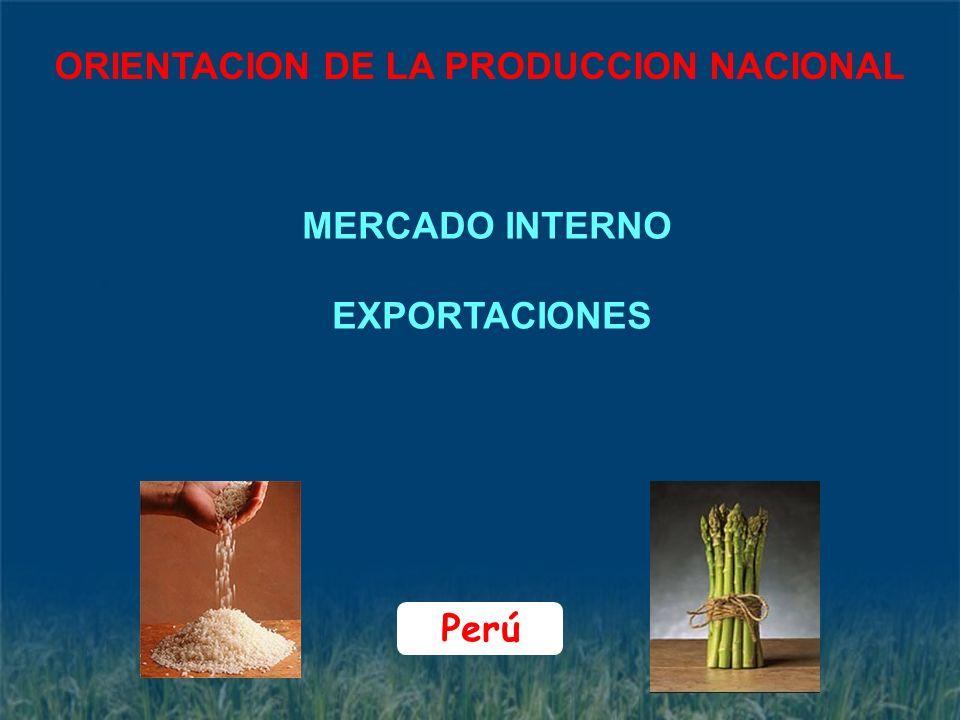 ORIENTACION DE LA PRODUCCION NACIONAL Perú MERCADO INTERNO EXPORTACIONES