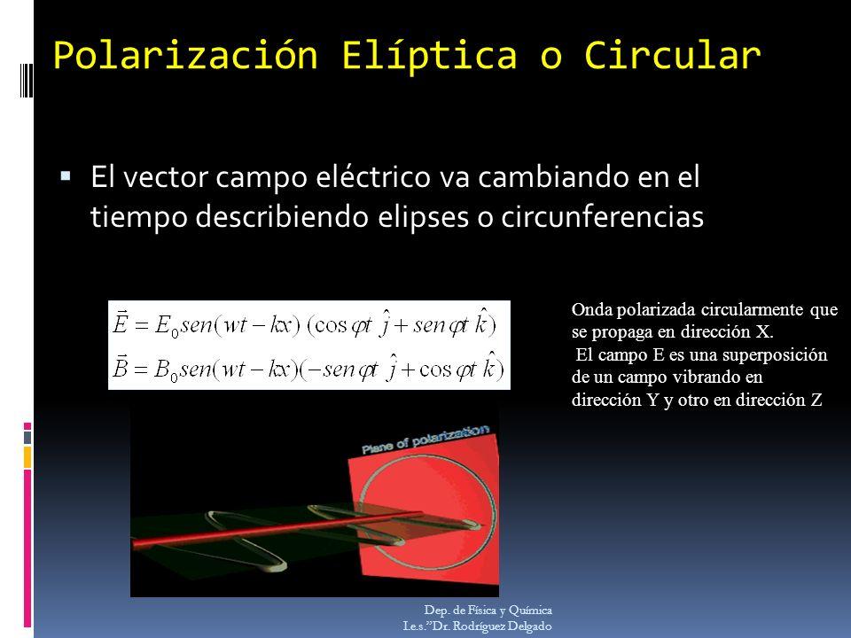 Polarización Elíptica o Circular El vector campo eléctrico va cambiando en el tiempo describiendo elipses o circunferencias Dep. de Física y Química I