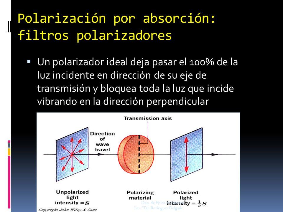 Polarización por absorción: filtros polarizadores Un polarizador ideal deja pasar el 100% de la luz incidente en dirección de su eje de transmisión y