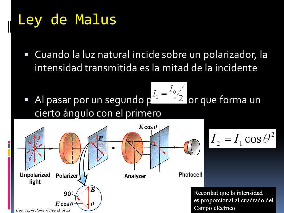 Ley de Malus Cuando la luz natural incide sobre un polarizador, la intensidad transmitida es la mitad de la incidente Al pasar por un segundo polariza