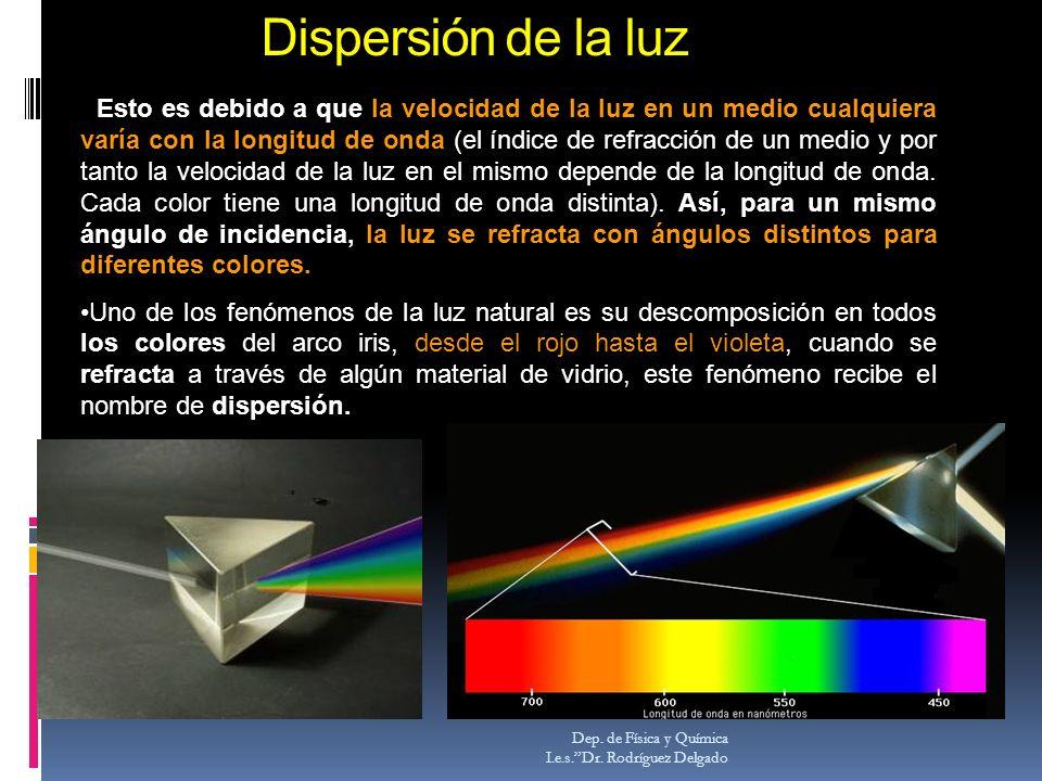 Dispersión de la luz Dep. de Física y Química I.e.s.Dr. Rodríguez Delgado Esto es debido a que la velocidad de la luz en un medio cualquiera varía con