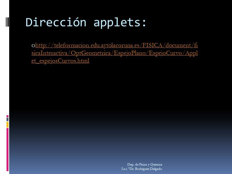 Dirección applets: Dep. de Física y Química I.e.s.Dr. Rodríguez Delgado o http://teleformacion.edu.aytolacoruna.es/FISICA/document/fi sicaInteractiva/