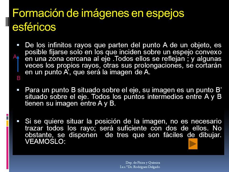 Formación de imágenes en espejos esféricos De los infinitos rayos que parten del punto A de un objeto, es posible fijarse solo en los que inciden sobr