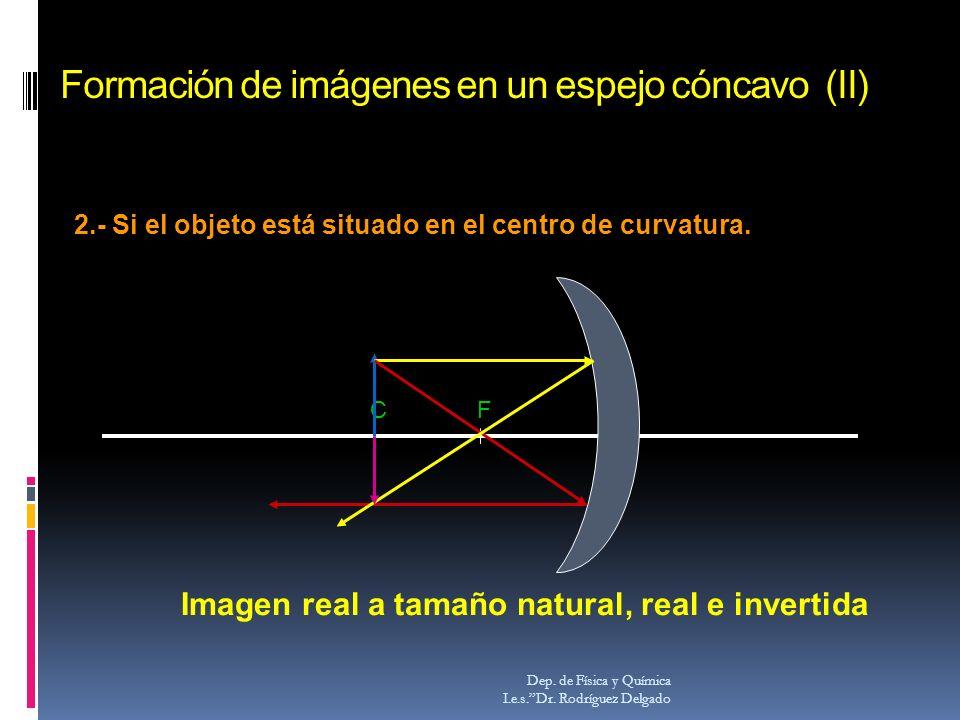 Formación de imágenes en un espejo cóncavo (II) Dep. de Física y Química I.e.s.Dr. Rodríguez Delgado CF Imagen real a tamaño natural, real e invertida