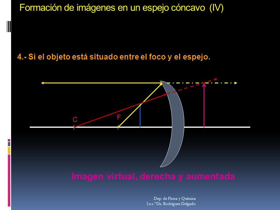 Formación de imágenes en un espejo cóncavo (IV) Dep. de Física y Química I.e.s.Dr. Rodríguez Delgado C F Imagen virtual, derecha y aumentada 4.- Si el