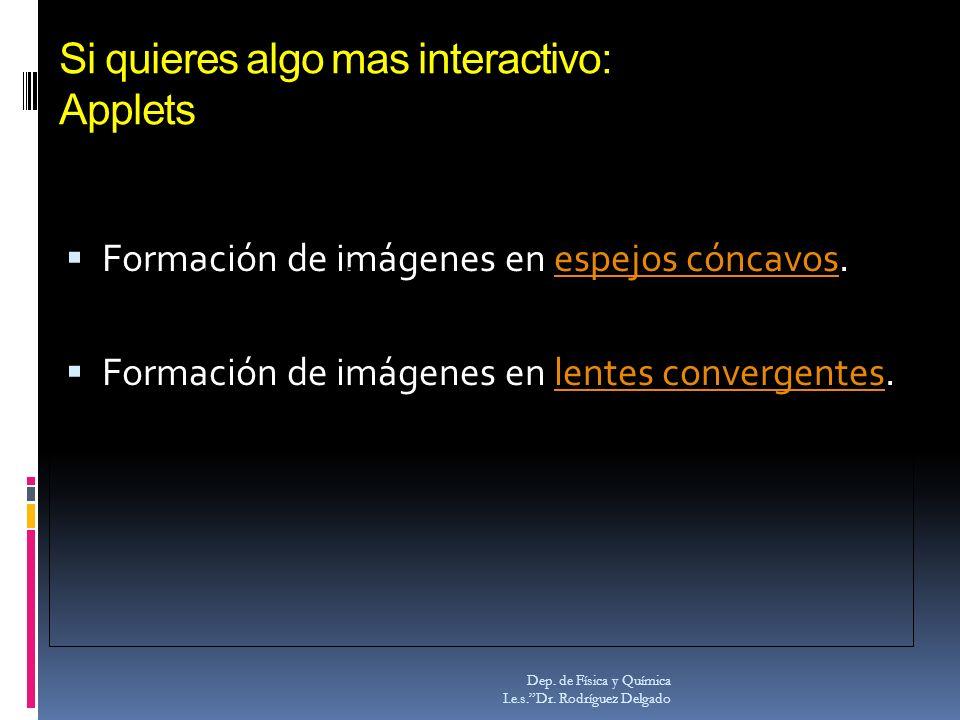 Si quieres algo mas interactivo: Applets Formación de imágenes en espejos cóncavos.espejos cóncavos Formación de imágenes en lentes convergentes.lente