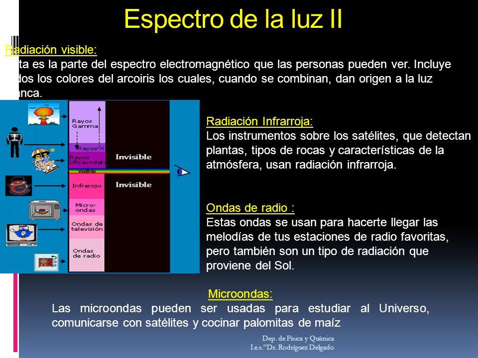Espectro de la luz II Dep. de Física y Química I.e.s.Dr. Rodríguez Delgado Ondas de radio : Estas ondas se usan para hacerte llegar las melodías de tu