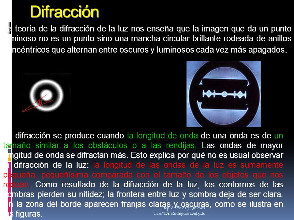 Difracción Dep. de Física y Química I.e.s.Dr. Rodríguez Delgado La teoría de la difracción de la luz nos enseña que la imagen que da un punto luminoso