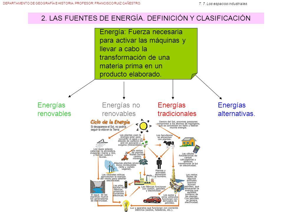 DEPARTAMENTO DE GEOGRAFÍA E HISTORIA. PROFESOR: FRANCISCO RUIZ CAÑESTRO. T. 7. Los espacios industriales. 2. LAS FUENTES DE ENERGÍA. DEFINICIÓN Y CLAS