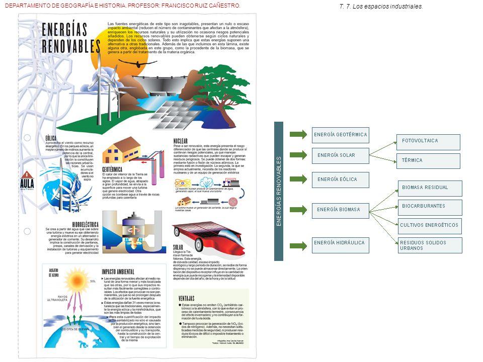 DEPARTAMENTO DE GEOGRAFÍA E HISTORIA. PROFESOR: FRANCISCO RUIZ CAÑESTRO. T. 7. Los espacios industriales.