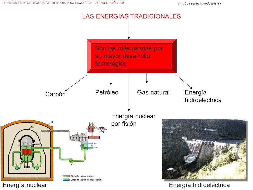 DEPARTAMENTO DE GEOGRAFÍA E HISTORIA. PROFESOR: FRANCISCO RUIZ CAÑESTRO. T. 7. Los espacios industriales. LAS ENERGÍAS TRADICIONALES Son las más usada