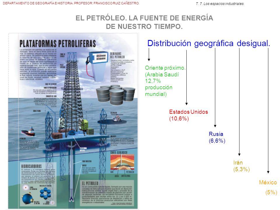 DEPARTAMENTO DE GEOGRAFÍA E HISTORIA. PROFESOR: FRANCISCO RUIZ CAÑESTRO. T. 7. Los espacios industriales. EL PETRÓLEO. LA FUENTE DE ENERGÍA DE NUESTRO