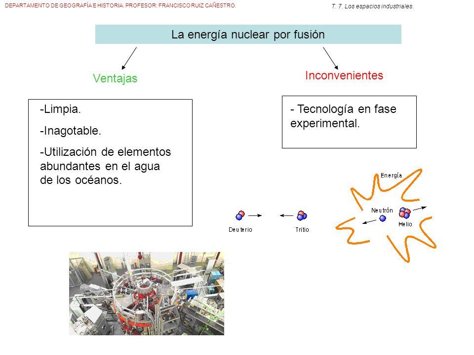 DEPARTAMENTO DE GEOGRAFÍA E HISTORIA. PROFESOR: FRANCISCO RUIZ CAÑESTRO. T. 7. Los espacios industriales. La energía nuclear por fusión Ventajas -Limp