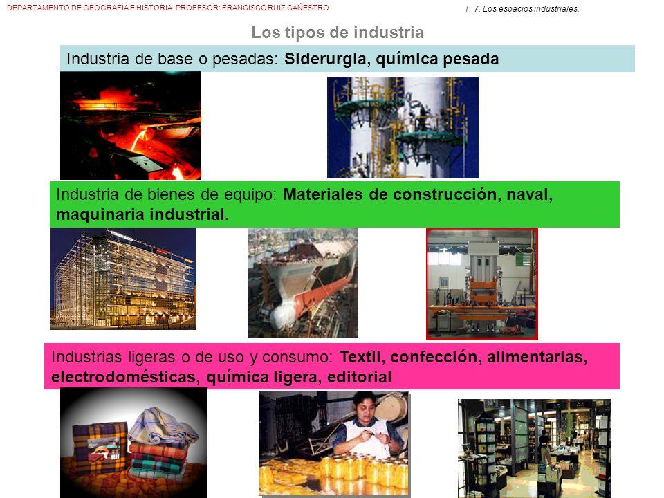 DEPARTAMENTO DE GEOGRAFÍA E HISTORIA. PROFESOR: FRANCISCO RUIZ CAÑESTRO. T. 7. Los espacios industriales. Los tipos de industria Industria de base o p