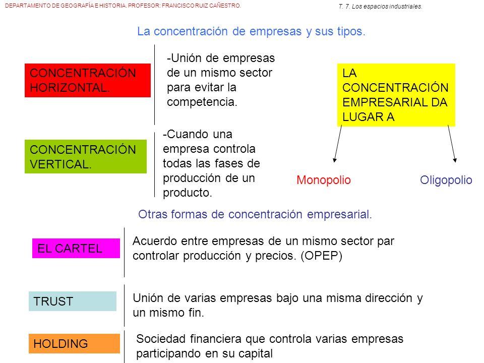 DEPARTAMENTO DE GEOGRAFÍA E HISTORIA. PROFESOR: FRANCISCO RUIZ CAÑESTRO. T. 7. Los espacios industriales. La concentración de empresas y sus tipos. CO
