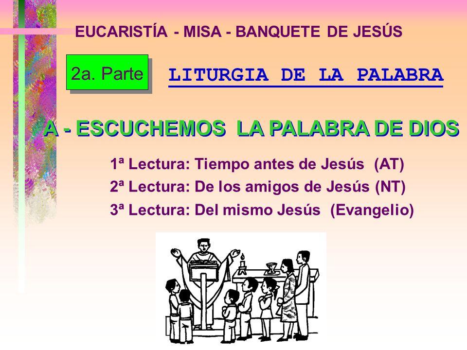 EUCARISTÍA - MISA - BANQUETE DE JESÚS A - ESCUCHEMOS LA PALABRA DE DIOS 2a. Parte 1ª Lectura: Tiempo antes de Jesús (AT) 2ª Lectura: De los amigos de