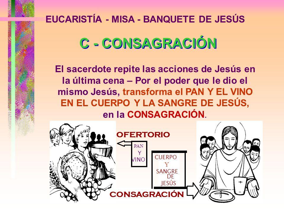 EUCARISTÍA - MISA - BANQUETE DE JESÚS OFERTORIO CONSAGRACIÓN CUERPO Y SANGRE DE JESÚS PAN Y VINO C - CONSAGRACIÓN C - CONSAGRACIÓN El sacerdote repite