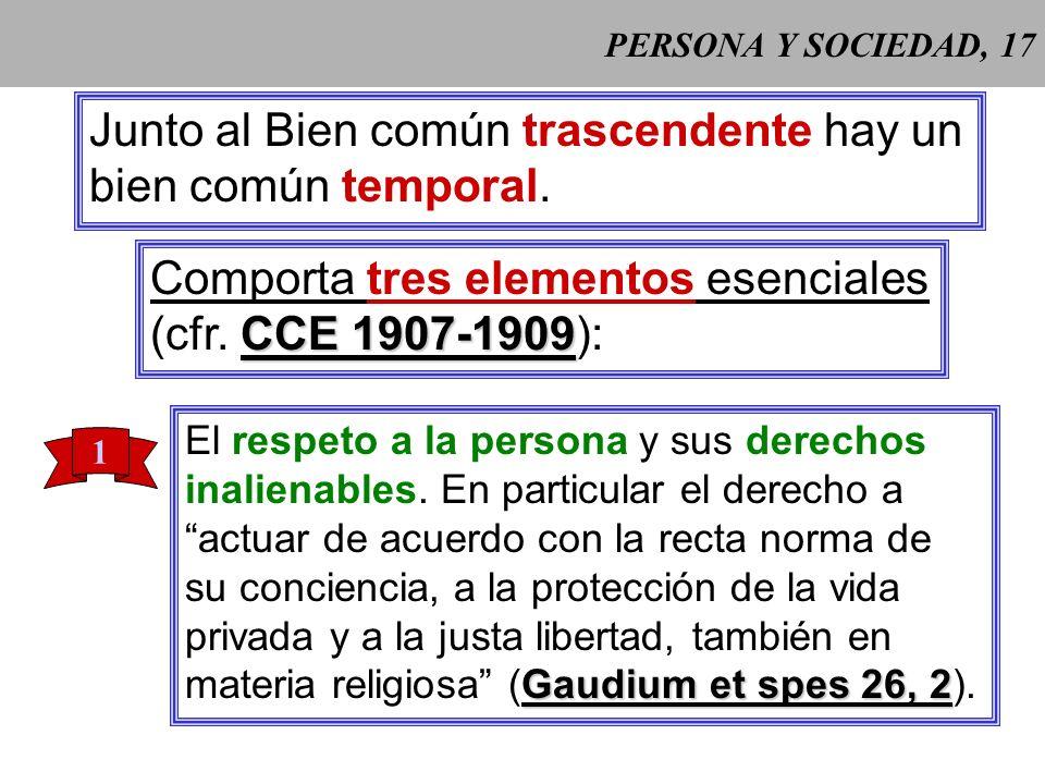 PERSONA Y SOCIEDAD, 16 La aconfesionalidad del Estado, vigente en muchos países, y la libertad religiosa no equivalen a ignorar el hecho religioso ni