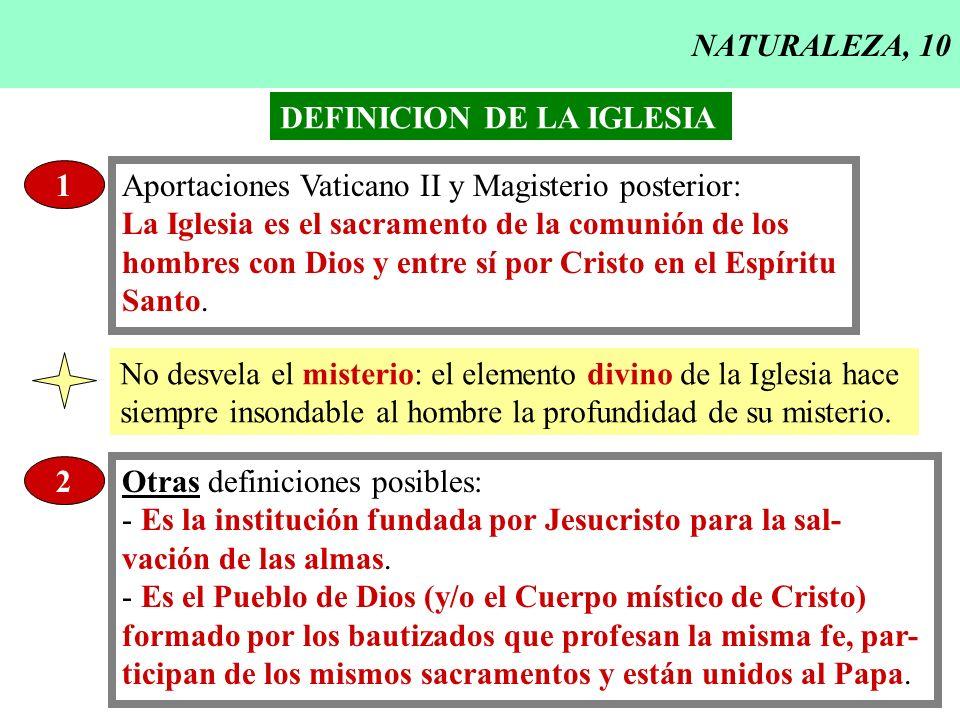 NATURALEZA, 10 1 Aportaciones Vaticano II y Magisterio posterior: La Iglesia es el sacramento de la comunión de los hombres con Dios y entre sí por Cr