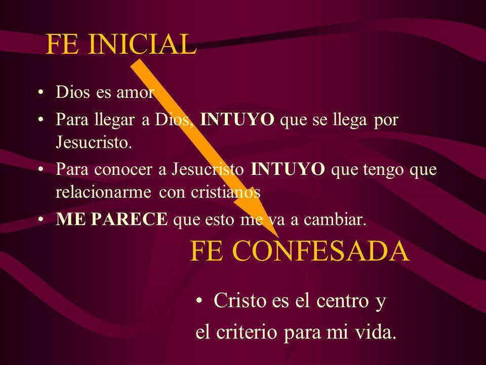 FE INICIAL Dios es amor Para llegar a Dios, INTUYO que se llega por Jesucristo.