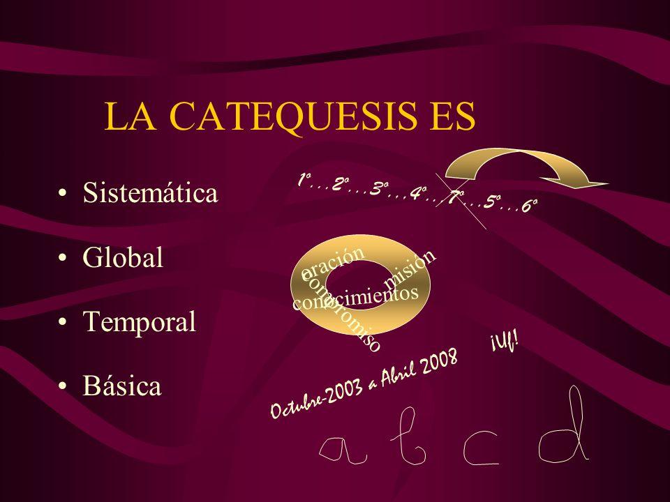 LA CATEQUESIS ES Sistemática Global Temporal Básica 1º...2º...3º,,,4º...7º...5º...6º Octubre-2003 a Abril 2008 ¡Uf.