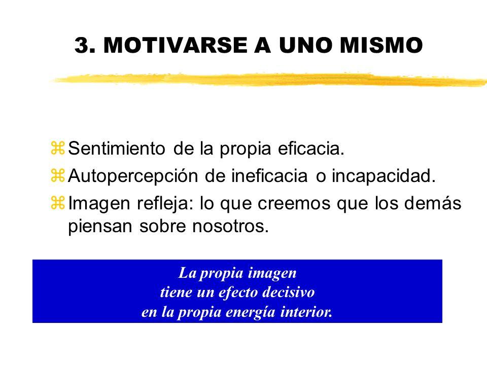 3. MOTIVARSE A UNO MISMO Tratarse a uno mismo con el mismo afecto y exigencia precisos para ayudar a otro a mejorar zHace falta una motivación para po