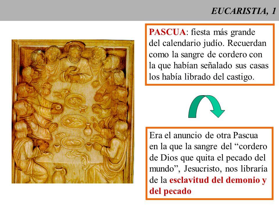 EUCARISTIA, 1 PASCUA: fiesta más grande del calendario judío. Recuerdan como la sangre de cordero con la que habían señalado sus casas los había libra