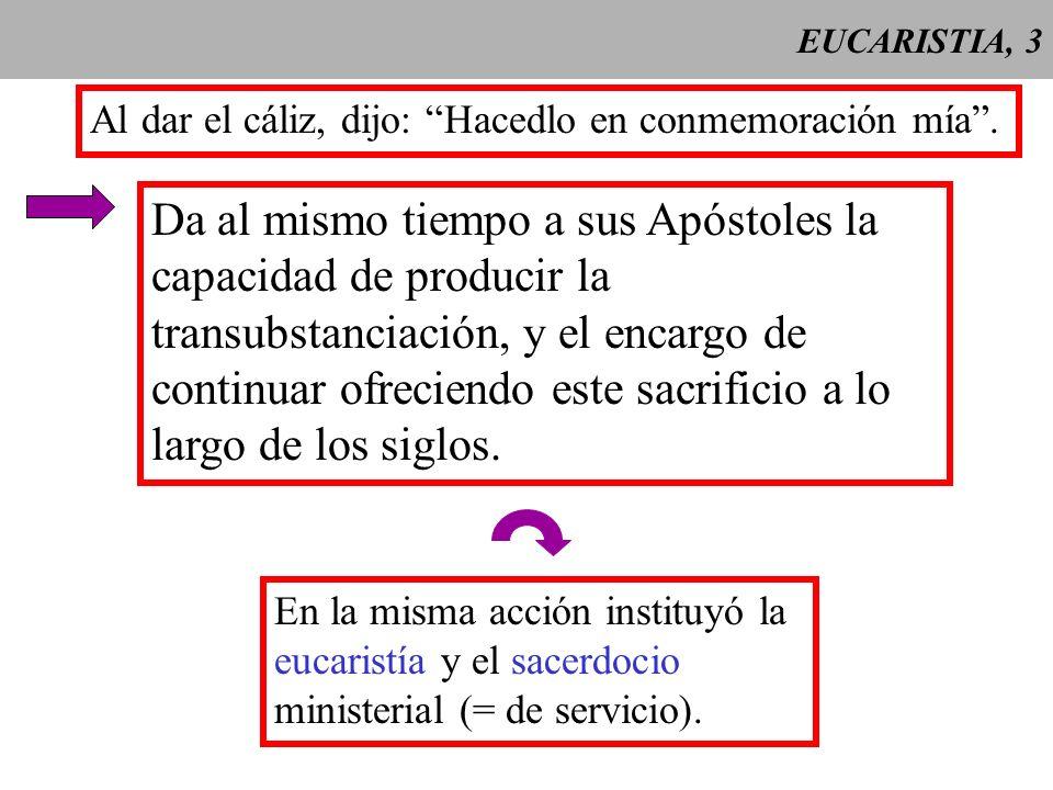 EUCARISTIA, 3 Al dar el cáliz, dijo: Hacedlo en conmemoración mía. Da al mismo tiempo a sus Apóstoles la capacidad de producir la transubstanciación,
